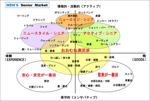 s_market_m[1]