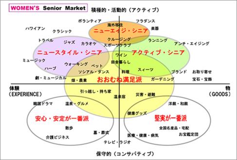 s_market_w[1]